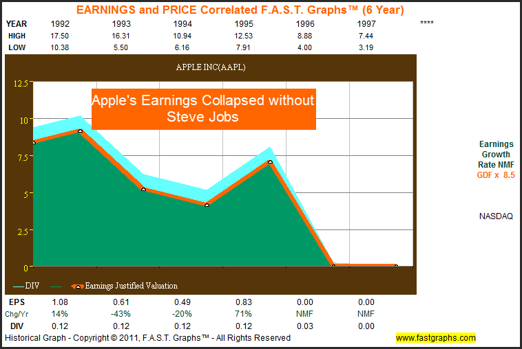 apple stock price today per share